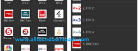 Features of IPTV For PC